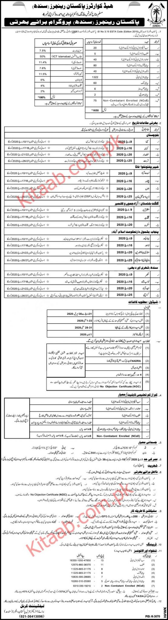 Pakistan Rangers Headquarter Sindh Jobs 2021 Application Form Written Test