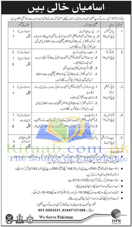 Headquarter Army 477 Survey Group Engineers Jobs 2021