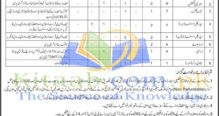 Combined Military Hospital CMH Sargodha Cantt Jobs December 2021 Registration Form Dates Eligibility Criteria