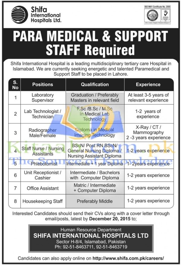 Shifa International Hospital Lahore Staff Jobs 2021 Dates of Submission Application Form Eligibility