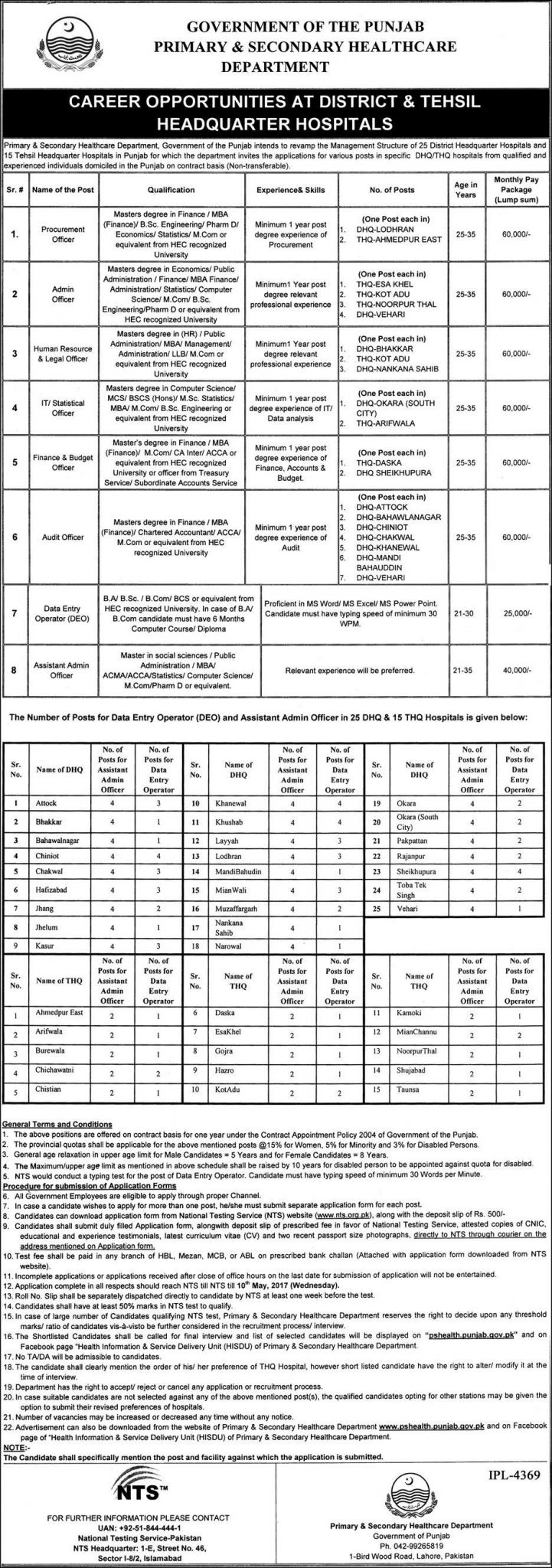 Online Job Form In Punjab on application vacancies, police pakistan, forensic science agency,