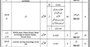 District And Session Judge Muzaffargarh Jobs 2021 Download Application Form