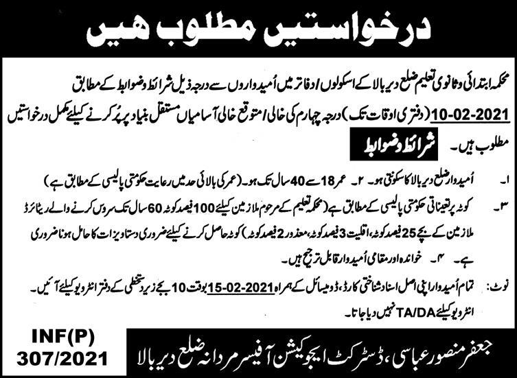 Elementary and Secondary Education Department KPK Jobs 2021 Application Form