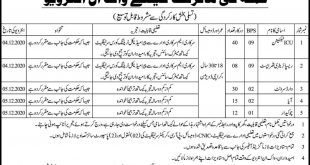 Lyari General Hospital Karachi Jobs 2021 Application Form Interview Dates Last Date