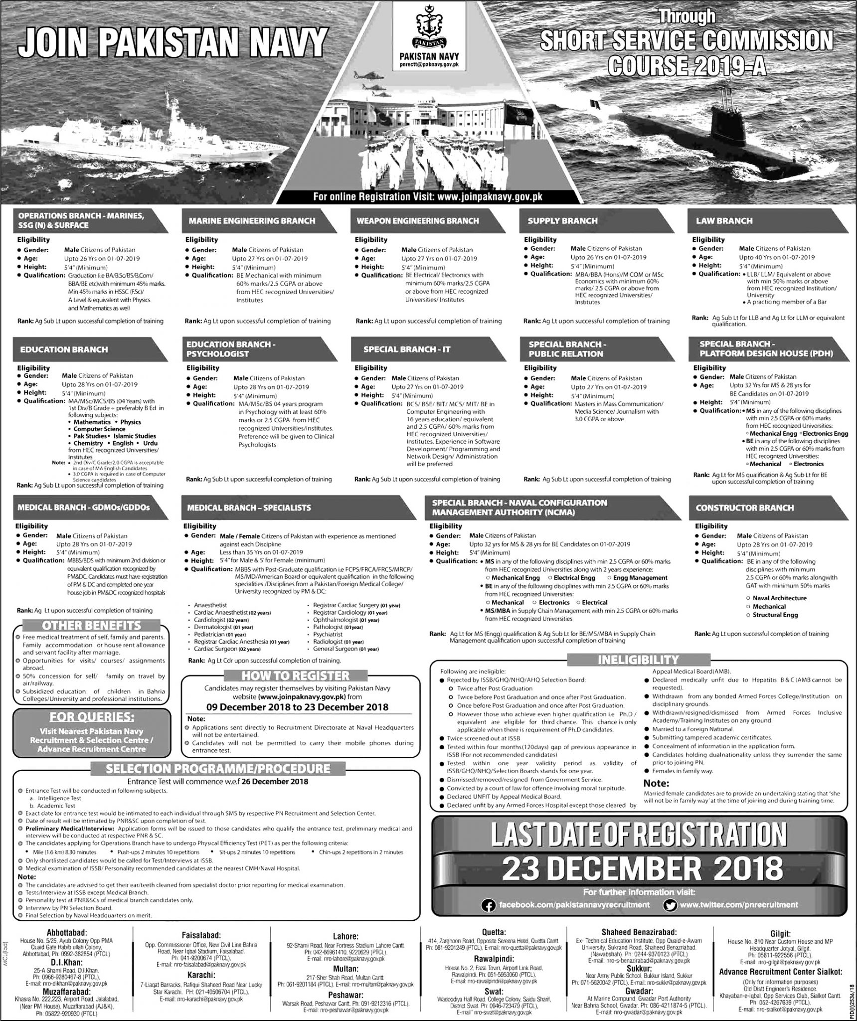 Join Pakistan Navy through Short Service Commission Course 2021-A Eligibility Criteria Online Registration Schedule