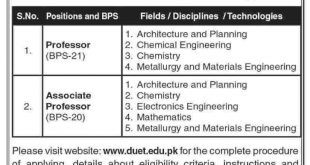 Dawood University Karachi Jobs 2021 DUET Application Form Download Professors