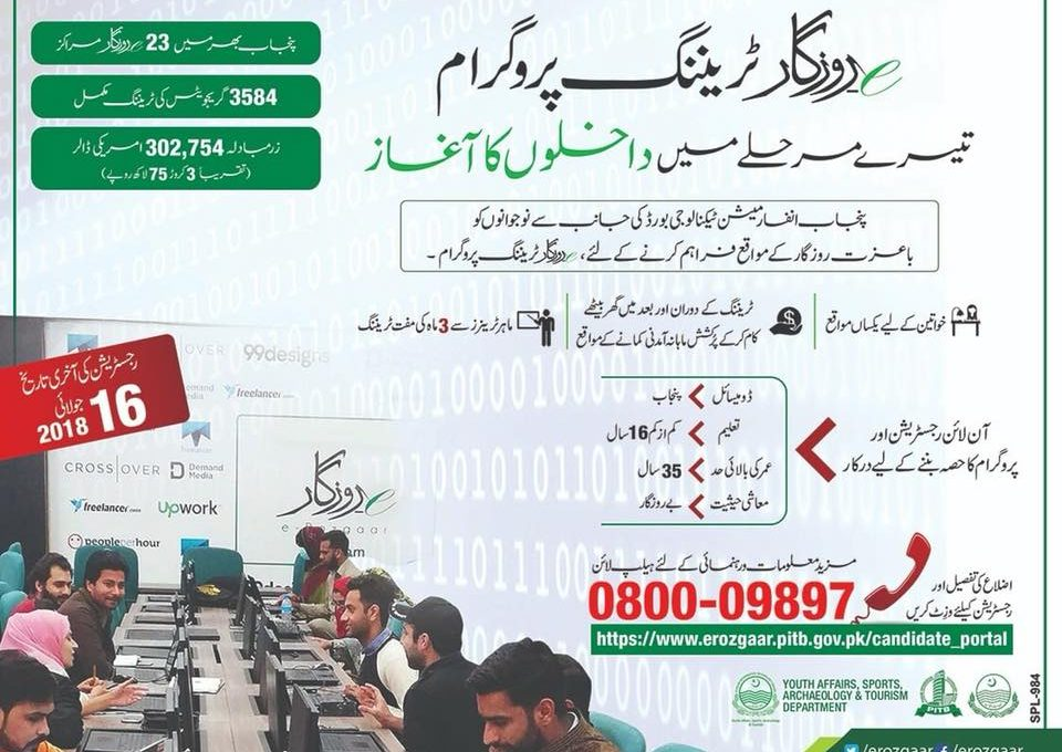 CM Punjab E Rozgar Training Program 2021 Freelancing All Districts