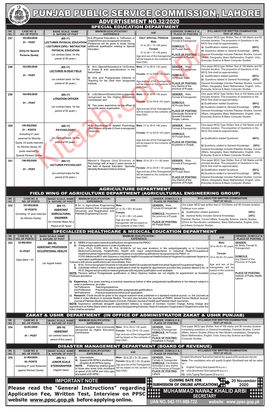 PPSC Punjab Special Education Department Jobs 2021 Online Apply Eligibility Criteria