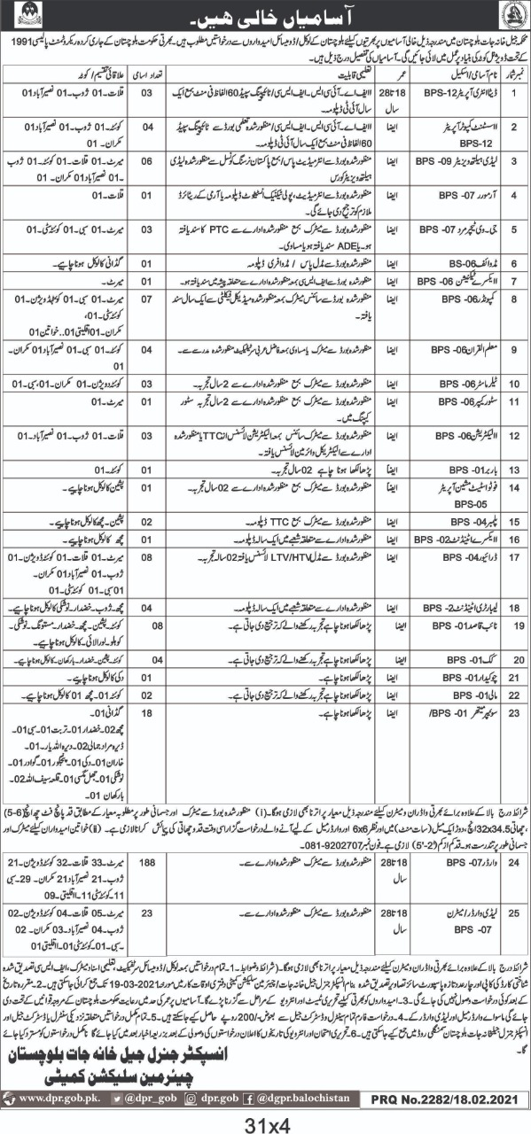 Balochistan Police Prison Department Jobs 2021 Jail Khana Jat Form Download Test Interview Schedule