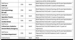 Karachi NICVD Jobs 2021 National Institute of Cardiovascular Diseases Last Date to Apply