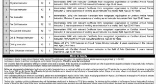 Punjab Emergency Service Rescue 1122 PTS Jobs 2021 Online Application Form Eligibility Criteria