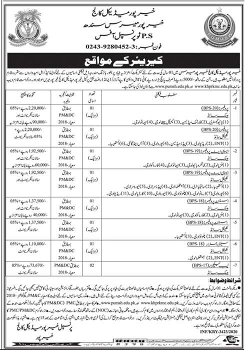 Khairpur Medical College KMC Jobs 2021 Application Form Eligibility Criteria Last Date