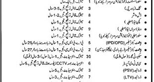 Pakistan Kidney & Liver Institute & Research Center PKLI&RC Lahore Jobs 2021 Application Form