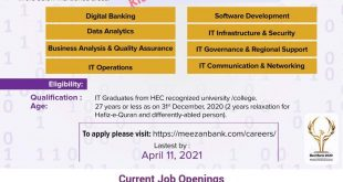 Meezan Bank Jobs 2021 Online Registration Schedule Application Submission